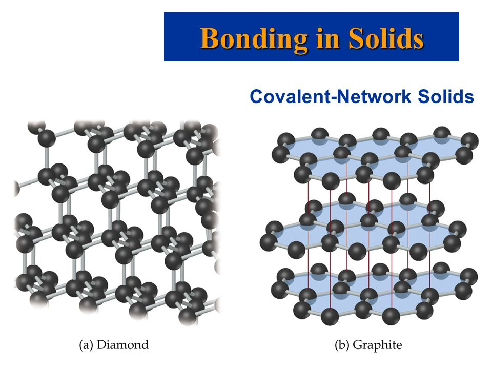 Covalent-Network Solids Bonding in Solids
