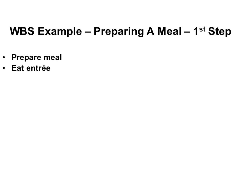 WBS Example – Preparing A Meal – 1 st Step Prepare meal Eat entrée