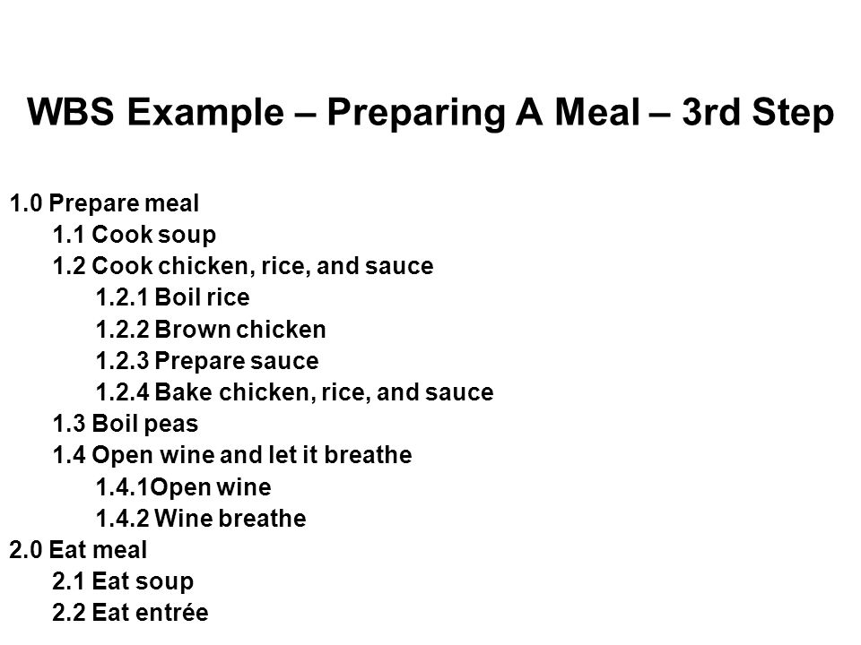 WBS Example – Preparing A Meal – 3rd Step 1.0 Prepare meal 1.1 Cook soup 1.2 Cook chicken, rice, and sauce Boil rice Brown chicken Prepare sauce Bake chicken, rice, and sauce 1.3 Boil peas 1.4 Open wine and let it breathe 1.4.1Open wine Wine breathe 2.0 Eat meal 2.1 Eat soup 2.2 Eat entrée
