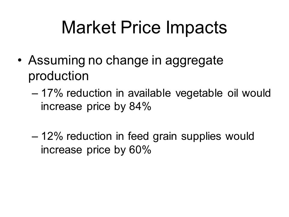 Market Price Impacts Assuming no change in aggregate production –17% reduction in available vegetable oil would increase price by 84% –12% reduction in feed grain supplies would increase price by 60%