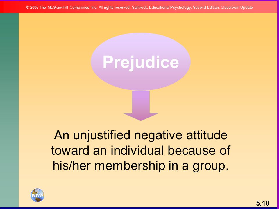 Prejudice An unjustified negative attitude toward an individual because of his/her membership in a group.