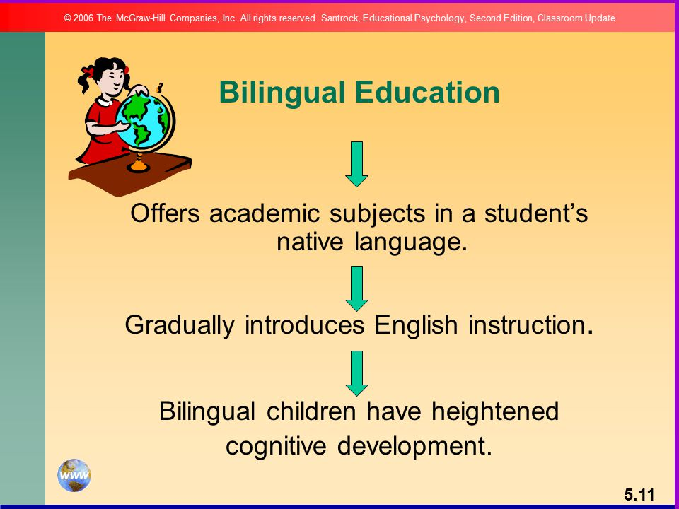 Bilingual Education Offers academic subjects in a student's native language.