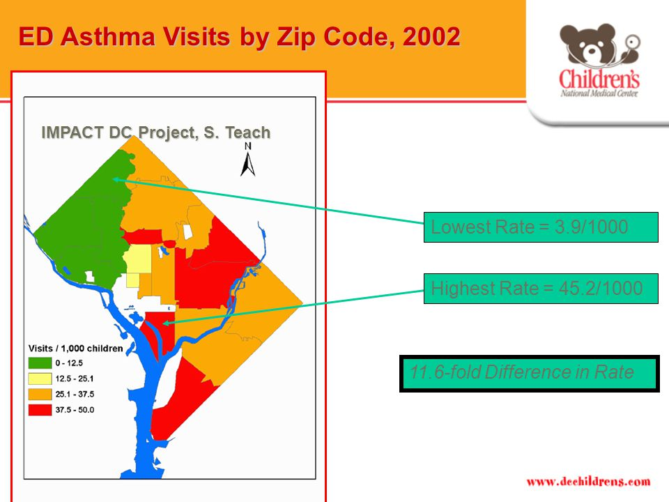 Washington, D.C. ED Asthma Visits by Zip Code, 2002 IMPACT DC Project, S.
