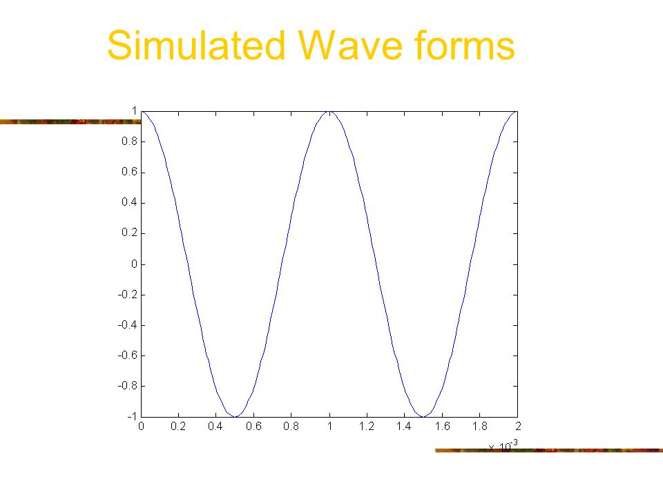 Simulated Wave forms