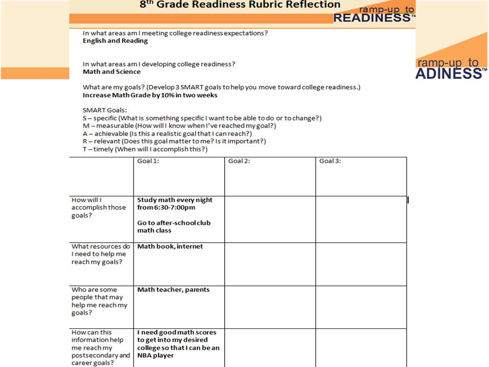 Readiness Rubric Goals