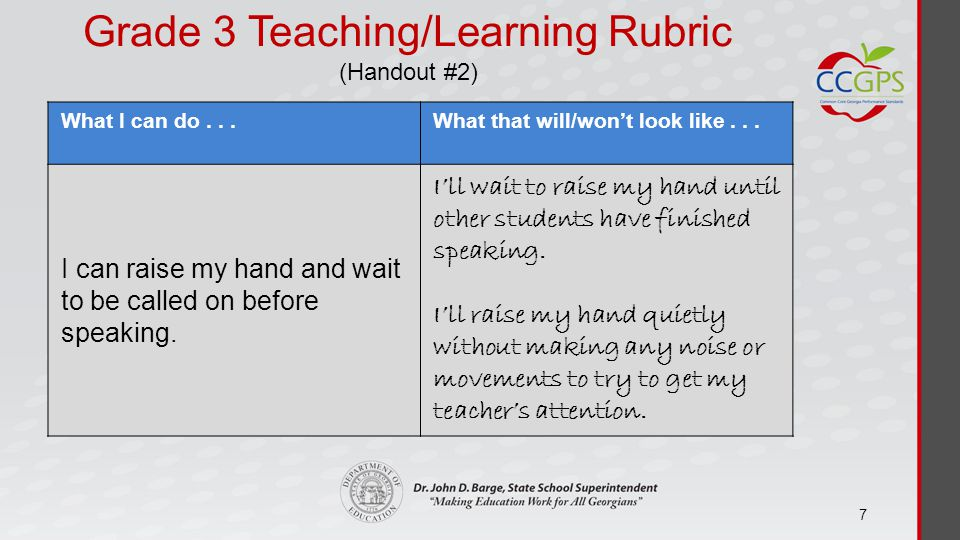 Grade 3 Teaching/Learning Rubric (Handout #2) What I can do...What that will/won't look like...