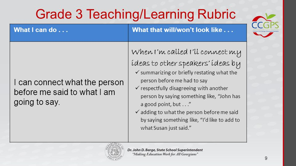 Grade 3 Teaching/Learning Rubric What I can do...What that will/won't look like...