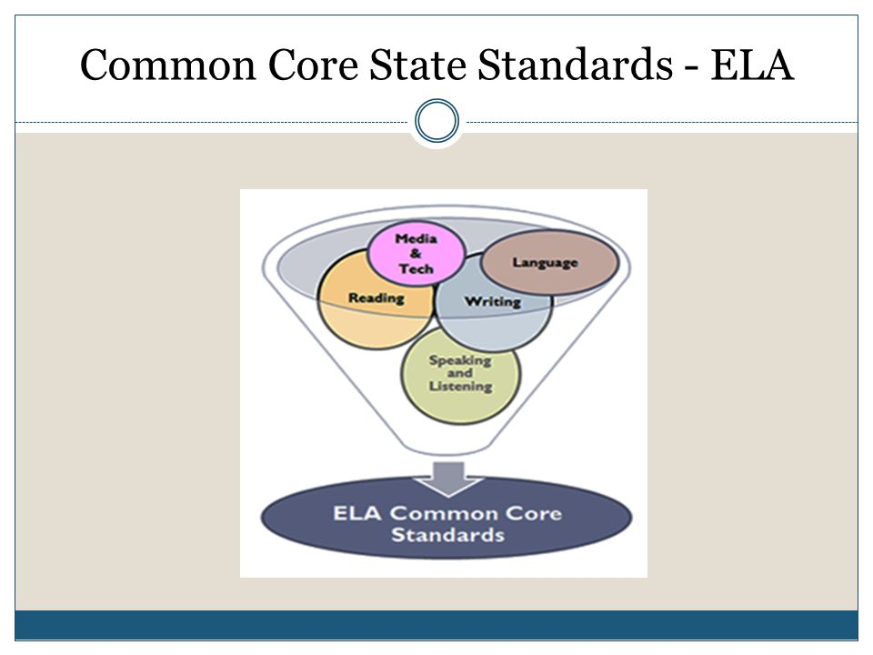 Common Core State Standards - ELA