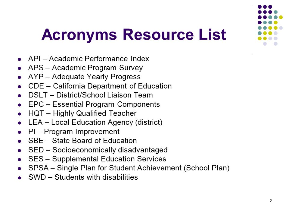 2 Acronyms Resource List API – Academic Performance Index APS – Academic Program Survey AYP – Adequate Yearly Progress CDE – California Department of Education DSLT – District/School Liaison Team EPC – Essential Program Components HQT – Highly Qualified Teacher LEA – Local Education Agency (district) PI – Program Improvement SBE – State Board of Education SED – Socioeconomically disadvantaged SES – Supplemental Education Services SPSA – Single Plan for Student Achievement (School Plan) SWD – Students with disabilities