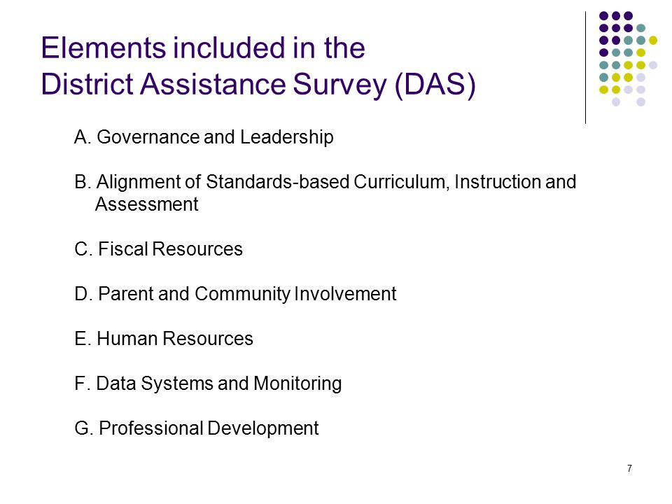 7 Elements included in the District Assistance Survey (DAS) A.