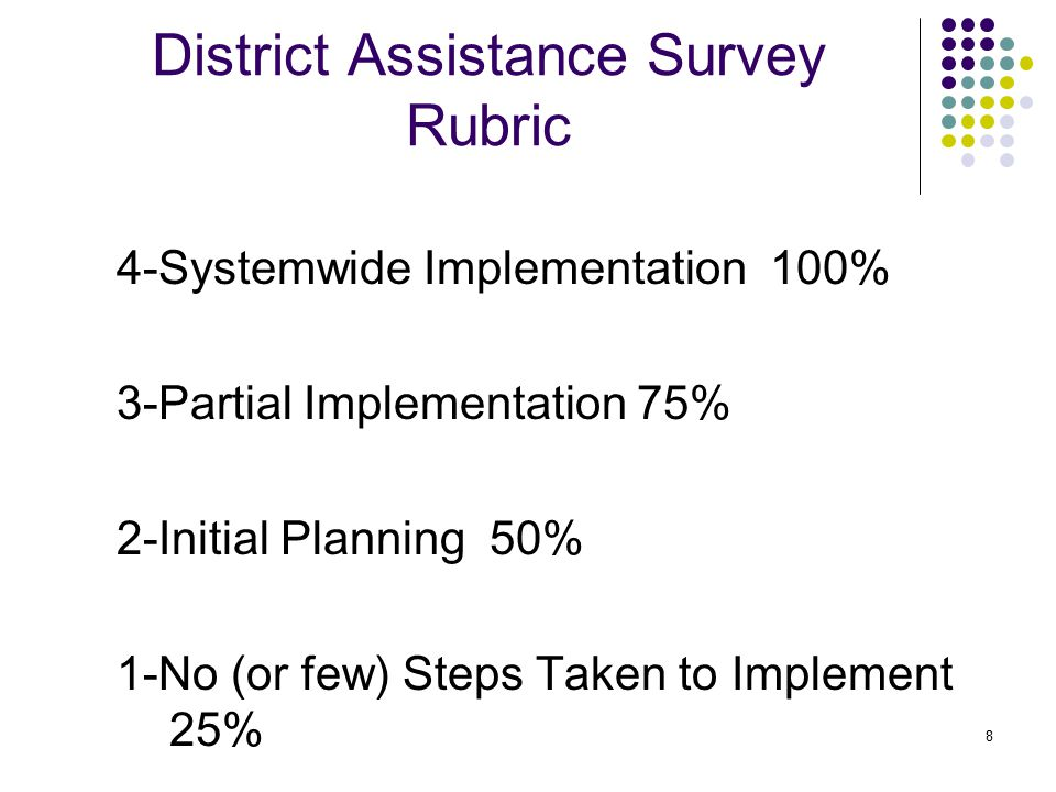 8 District Assistance Survey Rubric 4-Systemwide Implementation 100% 3-Partial Implementation 75% 2-Initial Planning 50% 1-No (or few) Steps Taken to Implement 25%