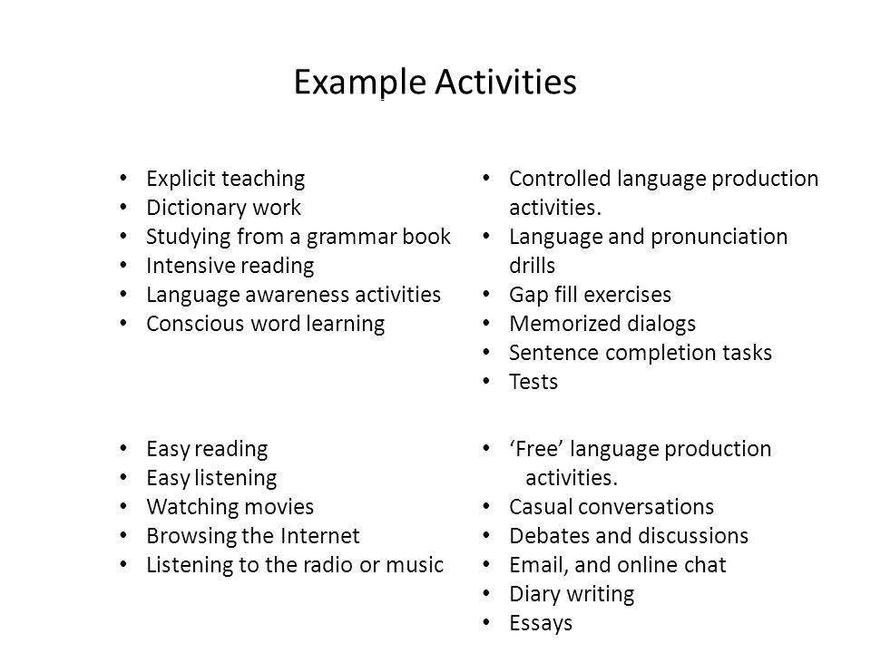 A framework for selecting appropriate online vocabulary