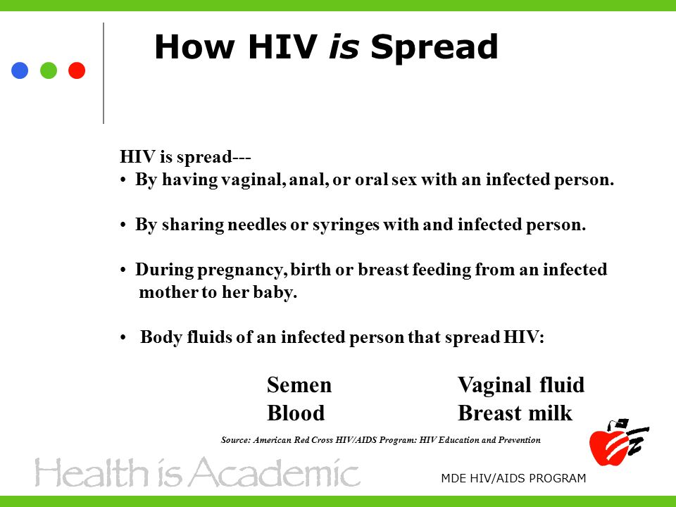 How HIV is Spread HIV is spread--- By having vaginal, anal, or oral sex with an infected person.