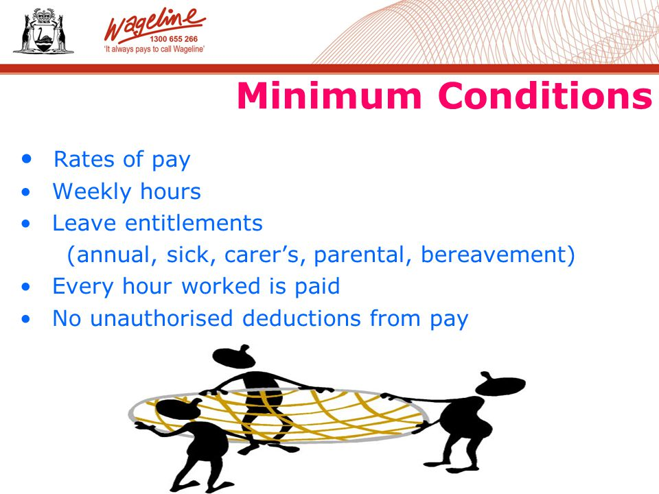 Minimum Conditions Rates of pay Weekly hours Leave entitlements (annual, sick, carer's, parental, bereavement) Every hour worked is paid No unauthorised deductions from pay