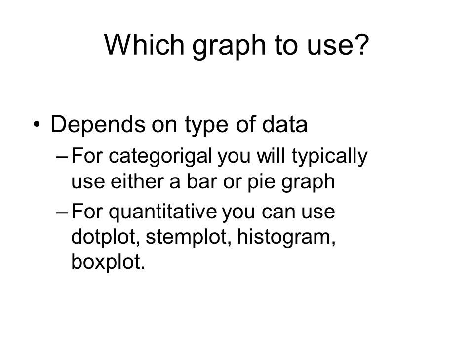Which graph to use.