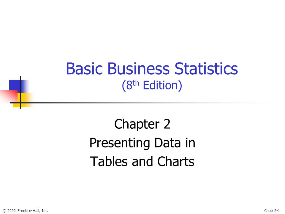 © 2002 Prentice-Hall, Inc.Chap 2-1 Basic Business Statistics (8 th Edition) Chapter 2 Presenting Data in Tables and Charts