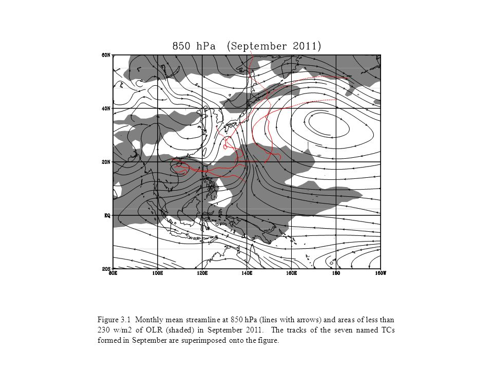 Figure 3.1 Monthly mean streamline at 850 hPa (lines with arrows) and areas of less than 230 w/m2 of OLR (shaded) in September 2011.