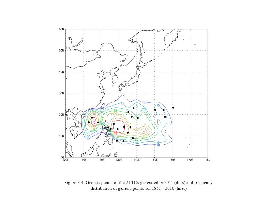 Figure 3.4 Genesis points of the 21 TCs generated in 2011 (dots) and frequency distribution of genesis points for (lines)