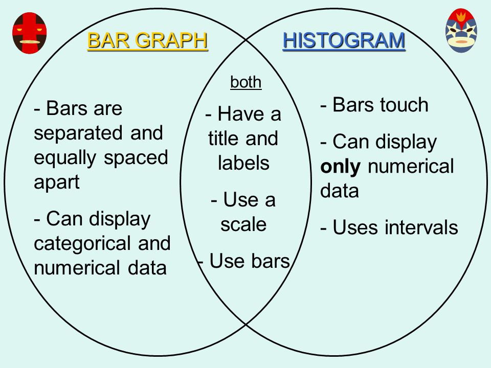 Warm up 2 1what type of graphs shows data by using x s 2what 8 bar ccuart Choice Image