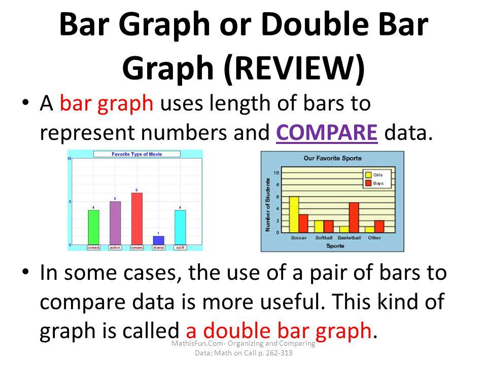 Bar Graphs  Bar Graph or Double Bar Graph (REVIEW) A bar