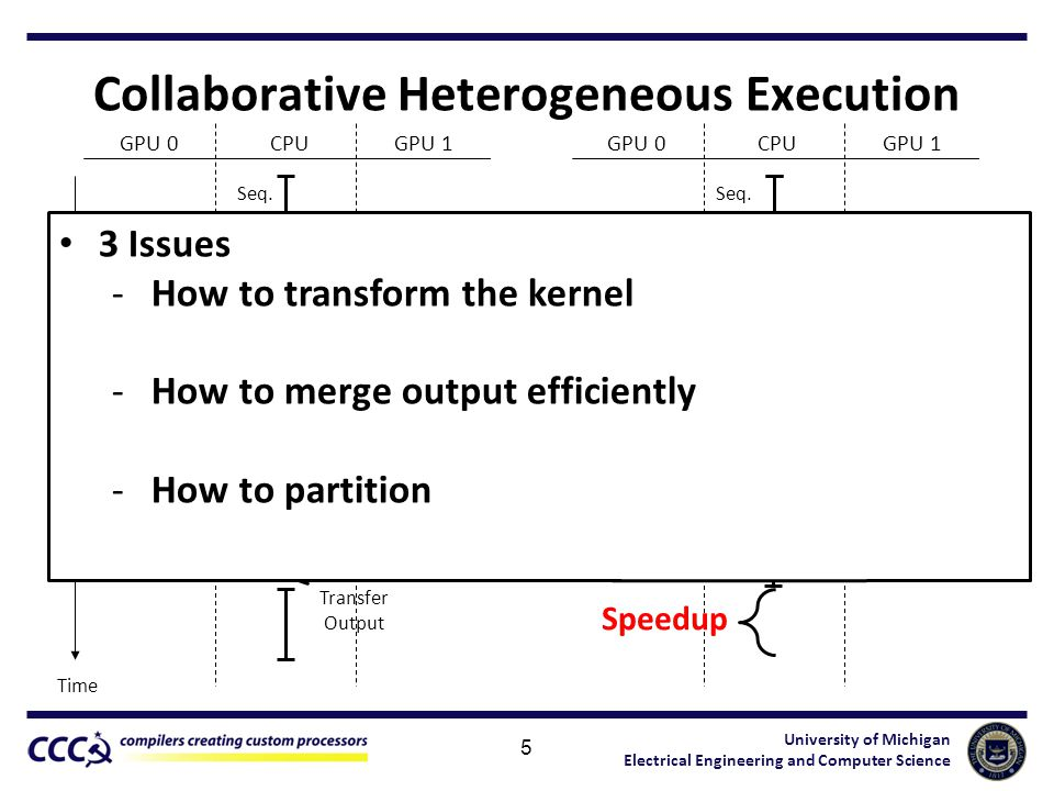 University of Michigan Electrical Engineering and Computer Science Collaborative Heterogeneous Execution 5 GPU 1CPU Transfer Output Transfer Input Seq.