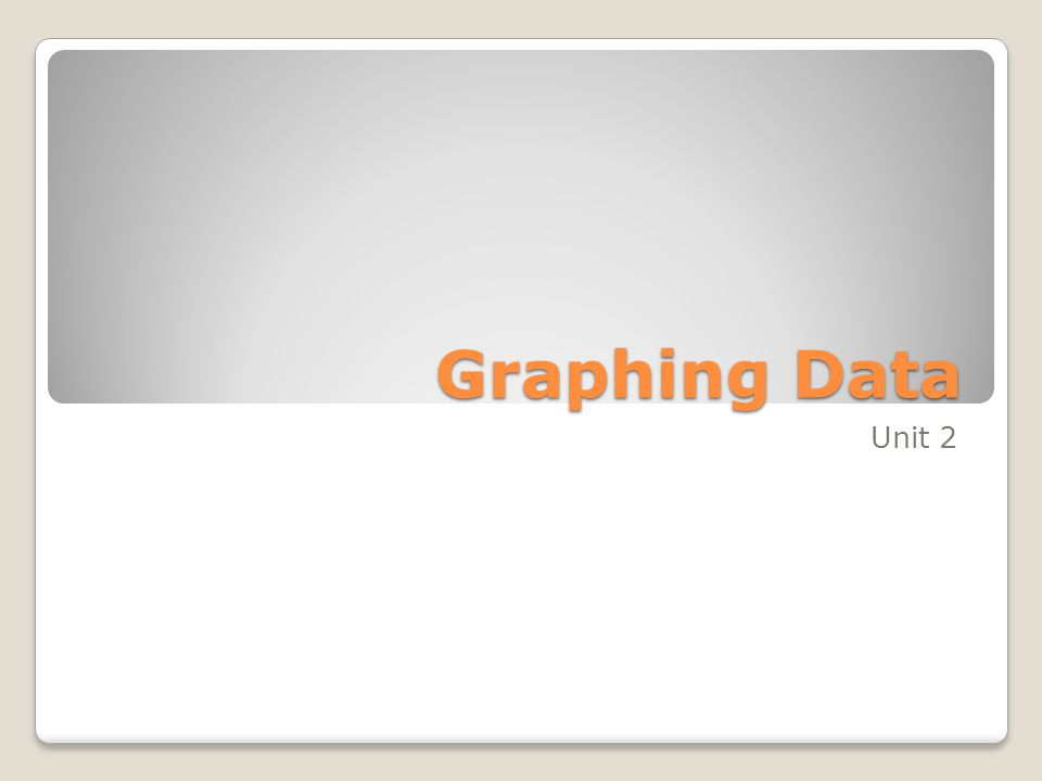 Graphing Data Unit 2