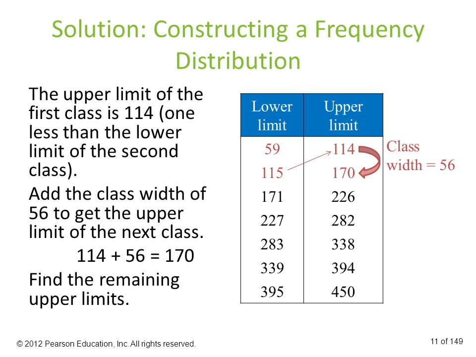 Solution: Constructing a Frequency Distribution The upper limit of the first class is 114 (one less than the lower limit of the second class).