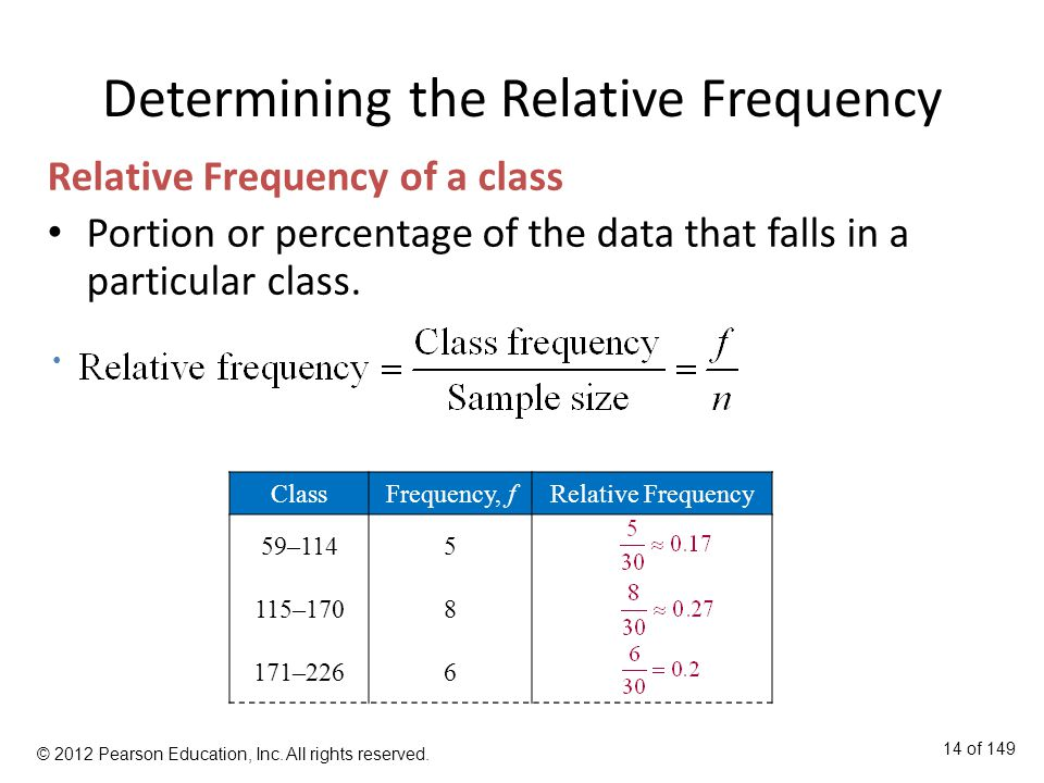 Determining the Relative Frequency Relative Frequency of a class Portion or percentage of the data that falls in a particular class.