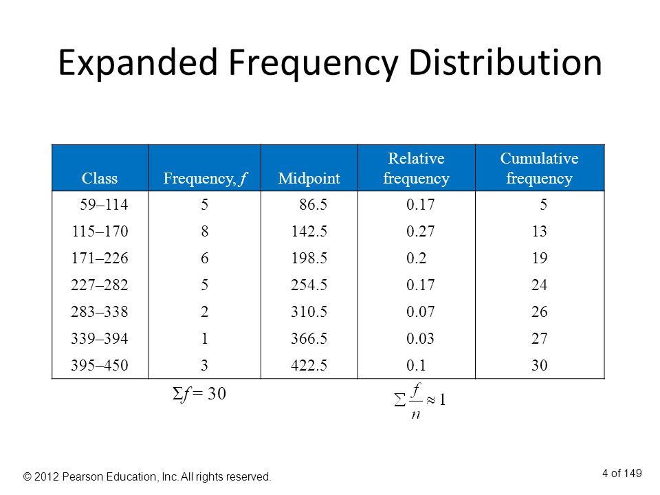 Expanded Frequency Distribution ClassFrequency, fMidpoint Relative frequency Cumulative frequency 59– – – – – – – Σf = 30 4 of 149 © 2012 Pearson Education, Inc.