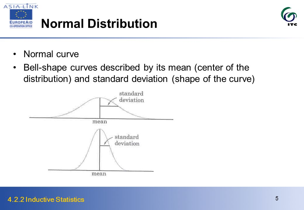 4.2.2 Inductive Statistics 5 Normal Distribution Normal curve Bell-shape curves described by its mean (center of the distribution) and standard deviation (shape of the curve)