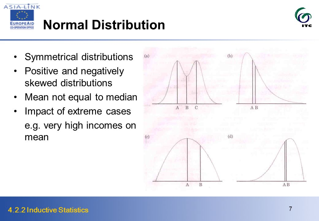 4.2.2 Inductive Statistics 7 Normal Distribution Symmetrical distributions Positive and negatively skewed distributions Mean not equal to median Impact of extreme cases e.g.