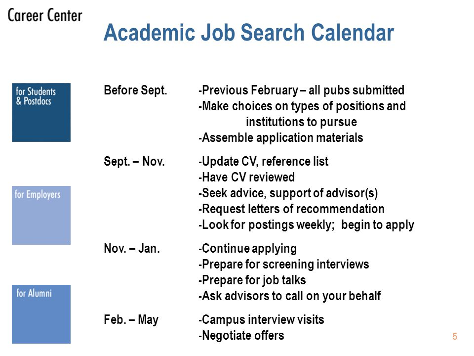 1 Launching Your Academic Job Search: Understanding the Job