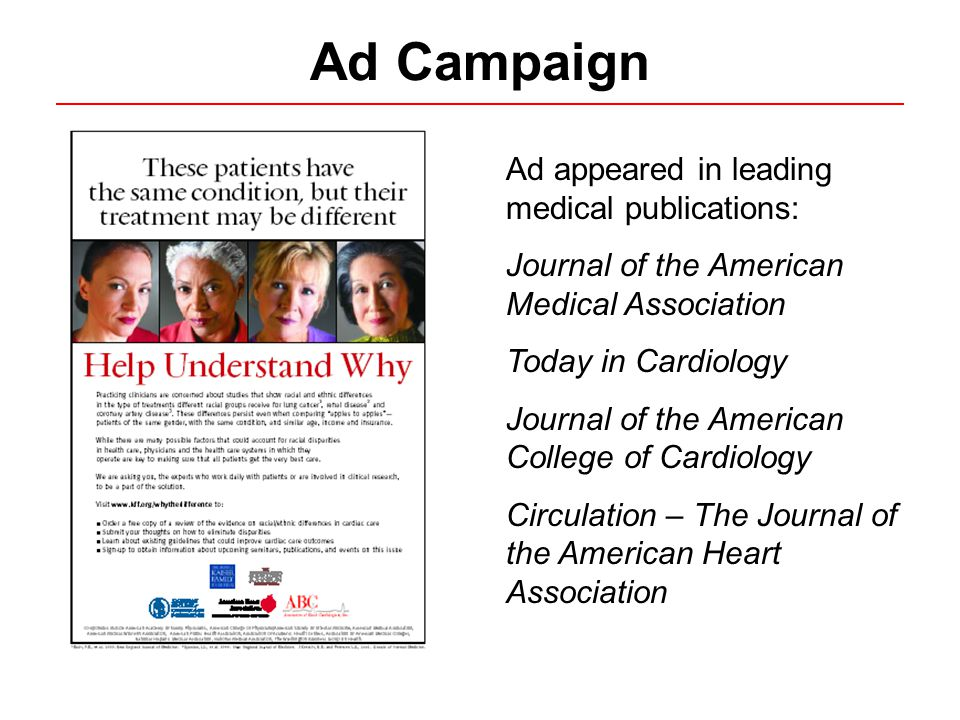 Ad Campaign Ad appeared in leading medical publications: Journal of the American Medical Association Today in Cardiology Journal of the American College of Cardiology Circulation – The Journal of the American Heart Association