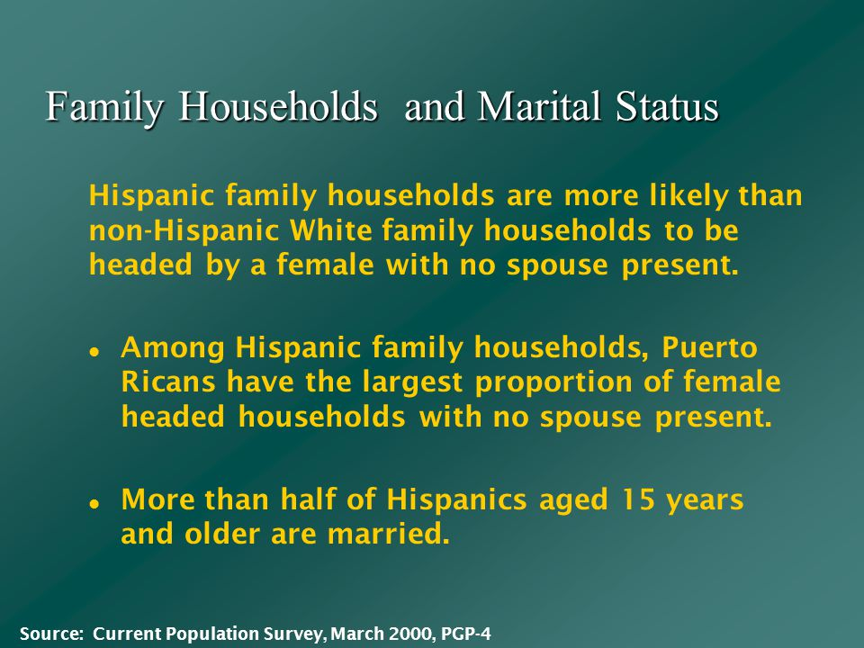 Among Hispanic family households, Puerto Ricans have the largest proportion of female headed households with no spouse present.