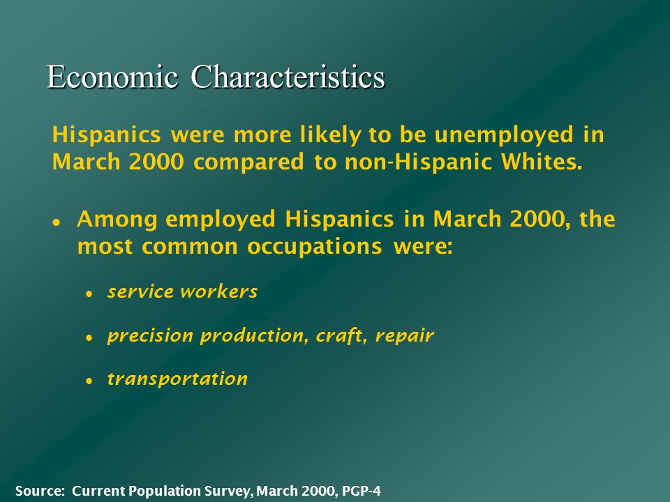 Economic Characteristics Among employed Hispanics in March 2000, the most common occupations were: service workers precision production, craft, repair transportation Hispanics were more likely to be unemployed in March 2000 compared to non-Hispanic Whites.