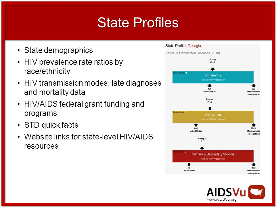 State Profiles State demographics HIV prevalence rate ratios by race/ethnicity HIV transmission modes, late diagnoses and mortality data HIV/AIDS federal grant funding and programs STD quick facts Website links for state-level HIV/AIDS resources