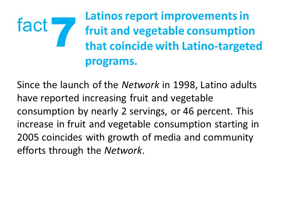 Latinos report improvements in fruit and vegetable consumption that coincide with Latino-targeted programs.
