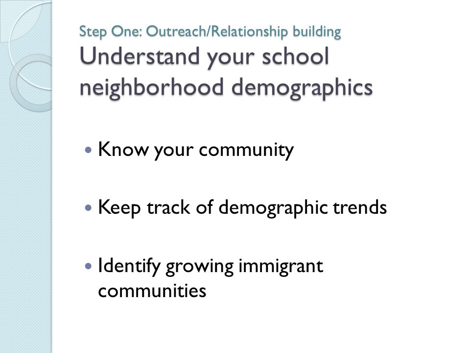 Step One: Outreach/Relationship building Understand your school neighborhood demographics Know your community Keep track of demographic trends Identify growing immigrant communities