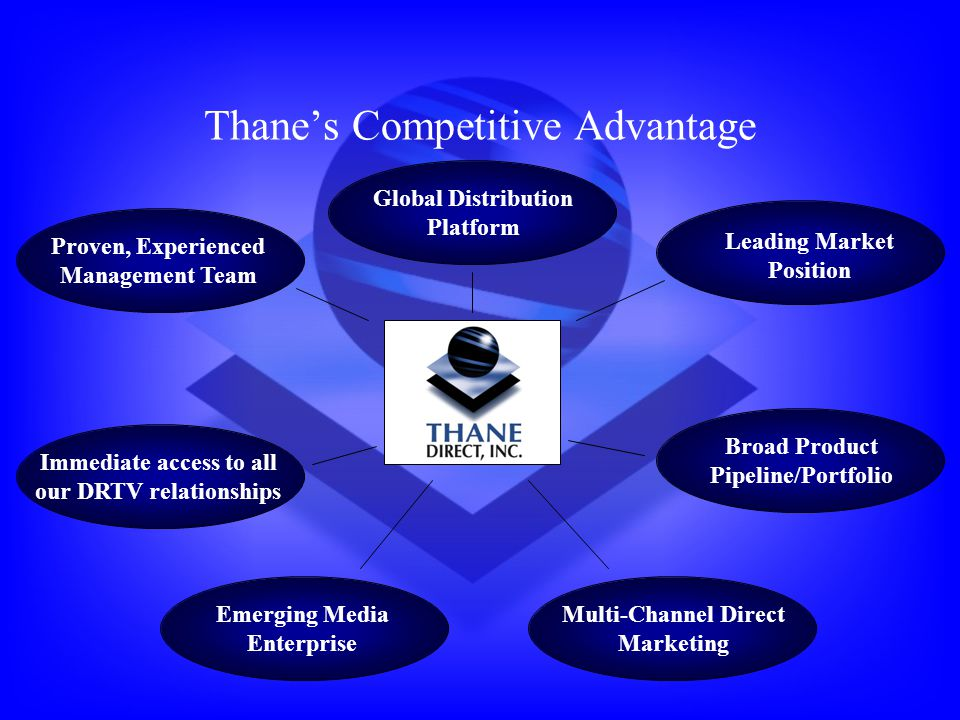 why thane direct thane ranks amongst the top direct response rh slideplayer com TV Commercial Thane International Propane Grill