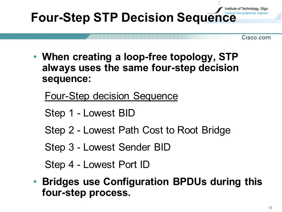 18 Four-Step STP Decision Sequence When creating a loop-free topology, STP always uses the same four-step decision sequence: Four-Step decision Sequence Step 1 - Lowest BID Step 2 - Lowest Path Cost to Root Bridge Step 3 - Lowest Sender BID Step 4 - Lowest Port ID Bridges use Configuration BPDUs during this four-step process.