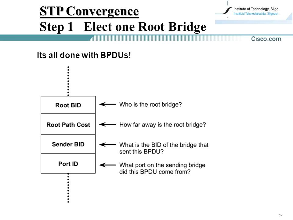 24 Its all done with BPDUs! STP Convergence STP Convergence Step 1 Elect one Root Bridge