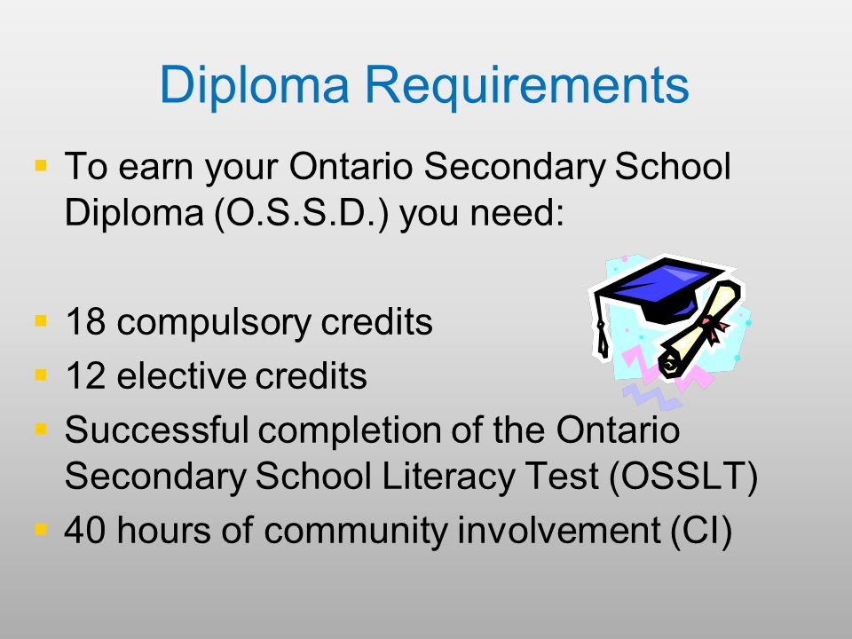 Diploma Requirements   To earn your Ontario Secondary School Diploma (O.S.S.D.) you need:   18 compulsory credits   12 elective credits   Successful completion of the Ontario Secondary School Literacy Test (OSSLT)   40 hours of community involvement (CI)