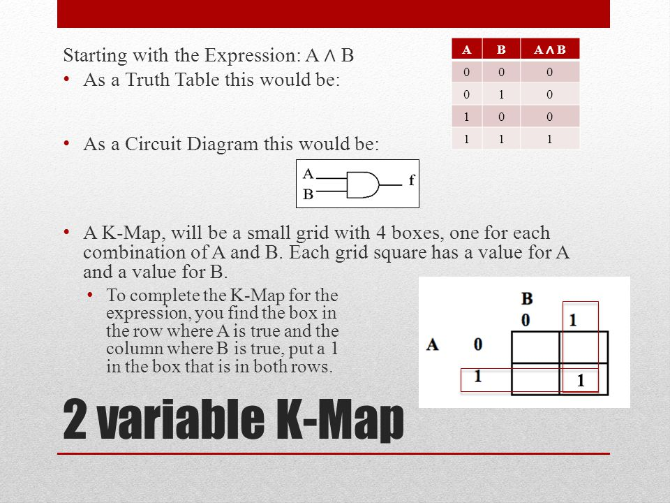 3 2 variable k-map starting with the expression: a ∧ b as a truth table  this would be: as a circuit diagram this would be: a k-map, will be a small  grid