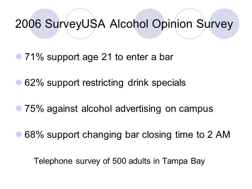 2006 SurveyUSA Alcohol Opinion Survey 71% support age 21 to enter a bar 62% support restricting drink specials 75% against alcohol advertising on campus 68% support changing bar closing time to 2 AM Telephone survey of 500 adults in Tampa Bay