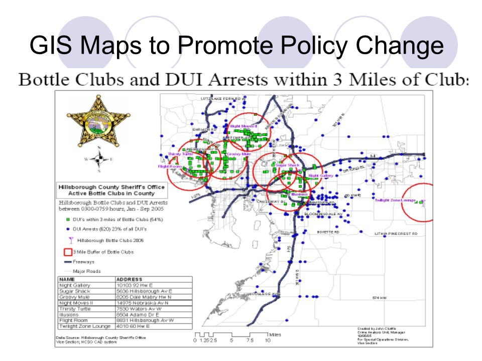GIS Maps to Promote Policy Change