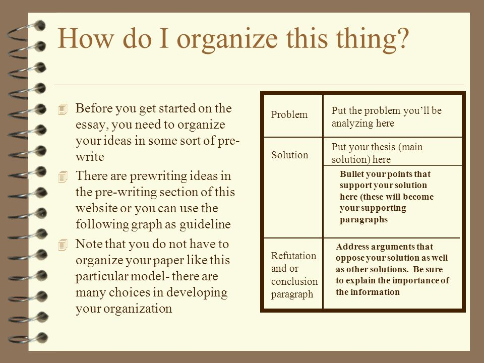 A Guide To Problem And Solution Essays How To Argue Your Solution  Whats A Problem And Solution Essay Anyway  How