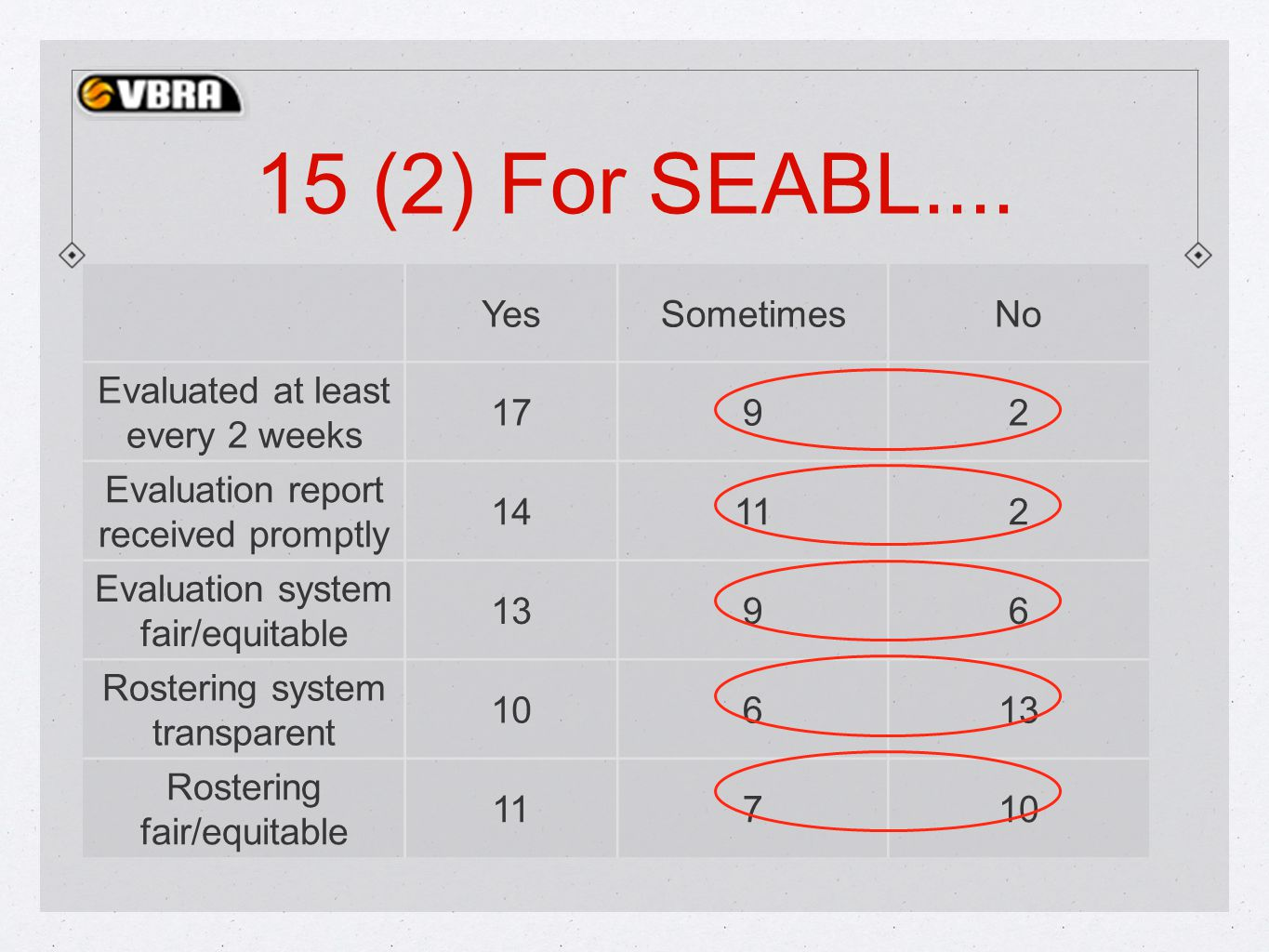 15 (2) For SEABL....