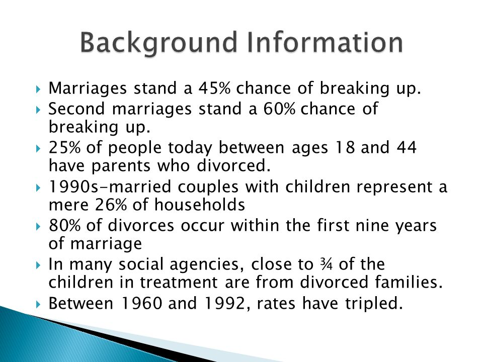  Marriages stand a 45% chance of breaking up.