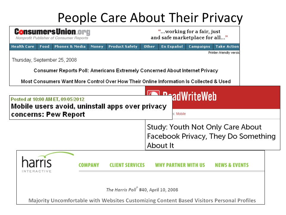 People Care About Their Privacy