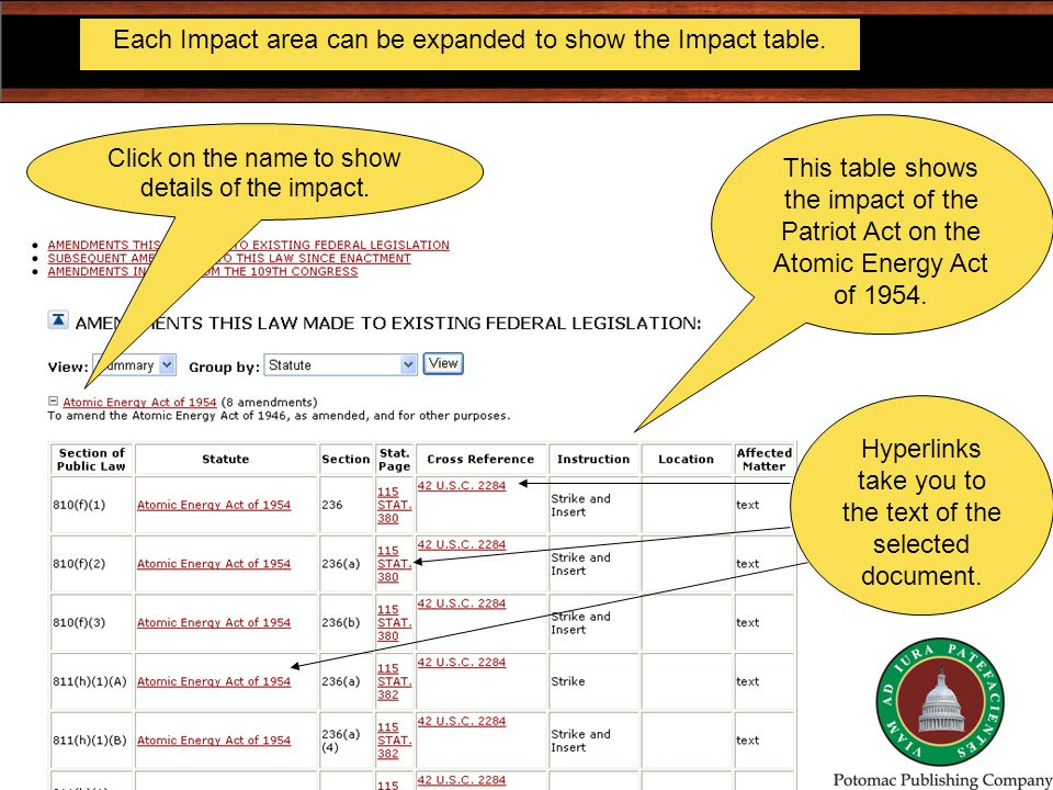 Each Impact area can be expanded to show the Impact table.